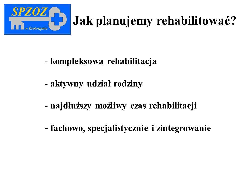 - kompleksowa rehabilitacja - aktywny udział rodziny - najdłuższy możliwy czas rehabilitacji - fachowo, specjalistycznie i zintegrowanie Jak planujemy