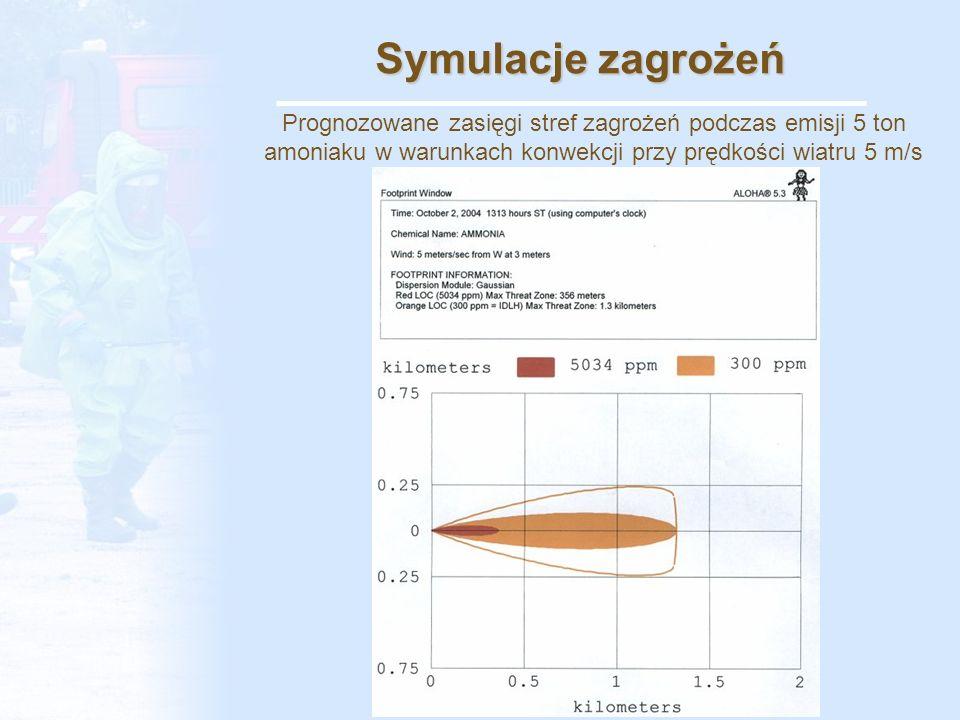 Symulacje zagrożeń Prognozowane zasięgi stref zagrożeń podczas emisji 5 ton amoniaku w warunkach konwekcji przy prędkości wiatru 5 m/s