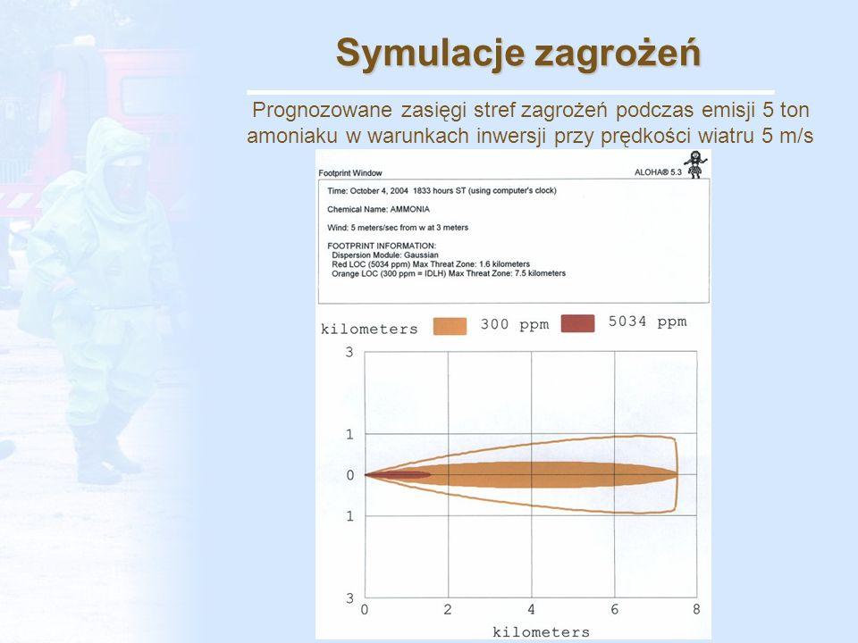 Symulacje zagrożeń Prognozowane zasięgi stref zagrożeń podczas emisji 5 ton amoniaku w warunkach inwersji przy prędkości wiatru 5 m/s