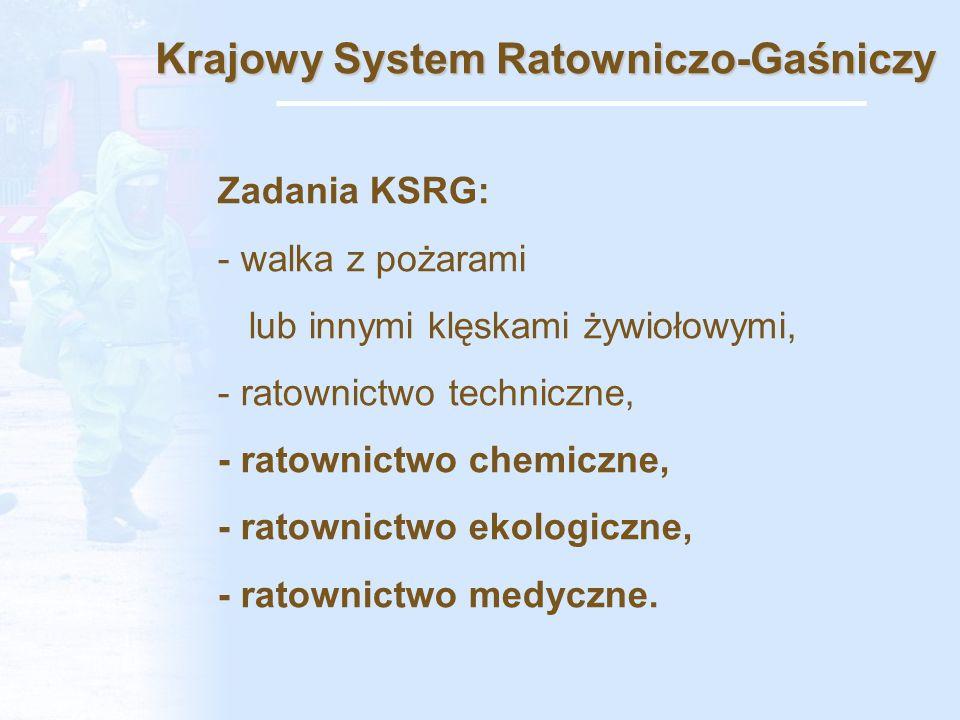Krajowy System Ratowniczo-Gaśniczy Zadania KSRG: - walka z pożarami lub innymi klęskami żywiołowymi, - ratownictwo techniczne, - ratownictwo chemiczne, - ratownictwo ekologiczne, - ratownictwo medyczne.