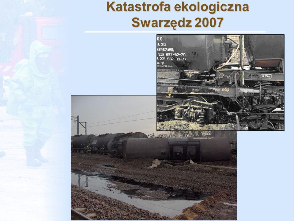 Lokalizacja zdarzeń Miejscowe zagrożenia chemiczne