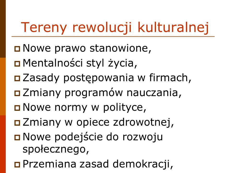 Tereny rewolucji kulturalnej Nowe prawo stanowione, Mentalności styl życia, Zasady postępowania w firmach, Zmiany programów nauczania, Nowe normy w polityce, Zmiany w opiece zdrowotnej, Nowe podejście do rozwoju społecznego, Przemiana zasad demokracji,