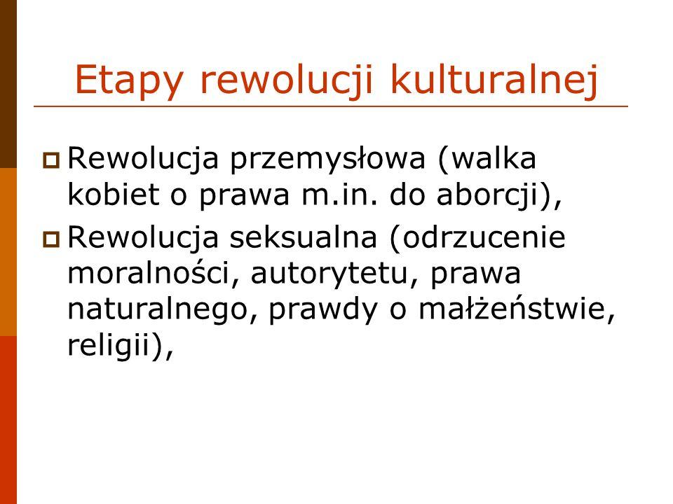 Etapy rewolucji kulturalnej Rewolucja przemysłowa (walka kobiet o prawa m.in. do aborcji), Rewolucja seksualna (odrzucenie moralności, autorytetu, pra