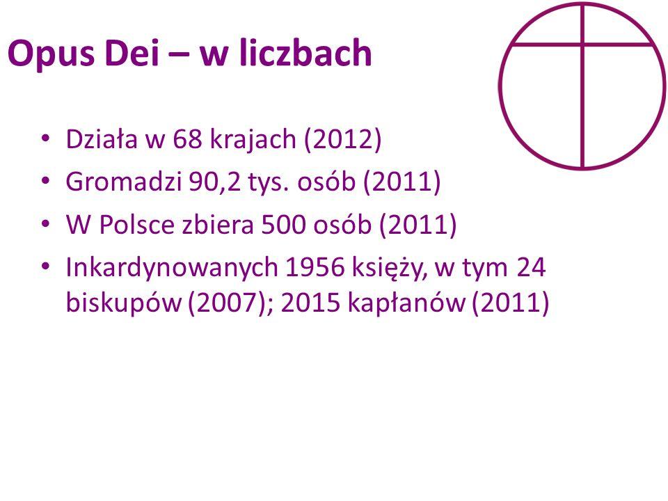 Opus Dei – w liczbach Działa w 68 krajach (2012) Gromadzi 90,2 tys. osób (2011) W Polsce zbiera 500 osób (2011) Inkardynowanych 1956 księży, w tym 24
