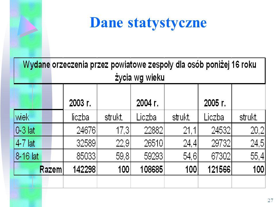 26 Dane statystyczne
