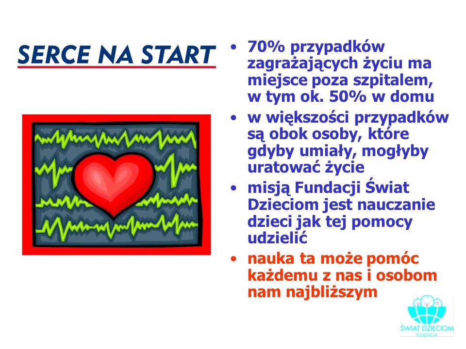 Fundacja Świat Dzieciom Naszym celem jest nauczanie ratowania ludzkiego życia i zdrowia Chcemy nauczyć wszystkie dzieci szkół podstawowych w Polsce postępowania w sytuacjach zagrożenia życia Państwa pomoc decydować będzie o sukcesie lub porażce tej misji htpp://www.swiat-dzieciom.pl KONTO FUNDACJI ŚWIAT DZIECIOM: BPH S.A.