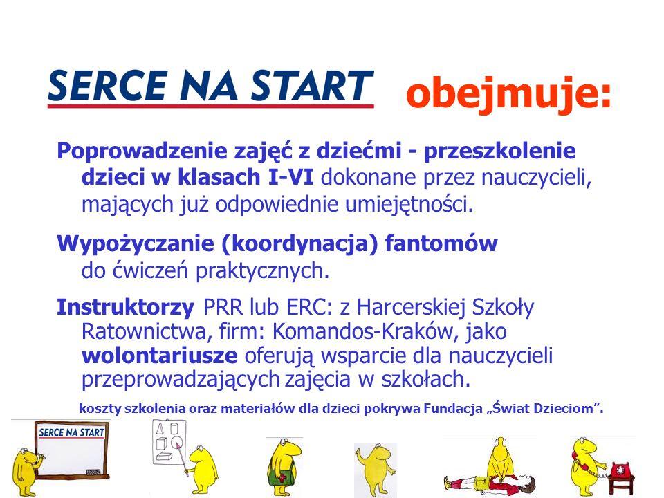 Opiera się na edukacyjnym programie Heartstart Brytyjskiej Fundacji Serca, która wspiera nas w realizacji programu w Polsce.