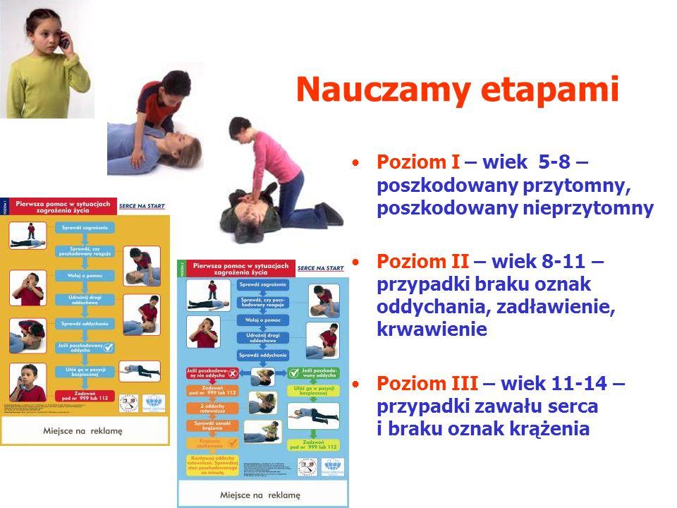 Po zakończeniu szkolenia każde dziecko dostaje instrukcję obsługi ratowania życia: książeczkę zatytułowaną Pierwsza pomoc w sytuacjach zagrożenia życia oraz plakat – poziom I dla dzieci w wieku 5-8 lat plakat – poziom II i III dla dzieci w wieku 9-15 lat