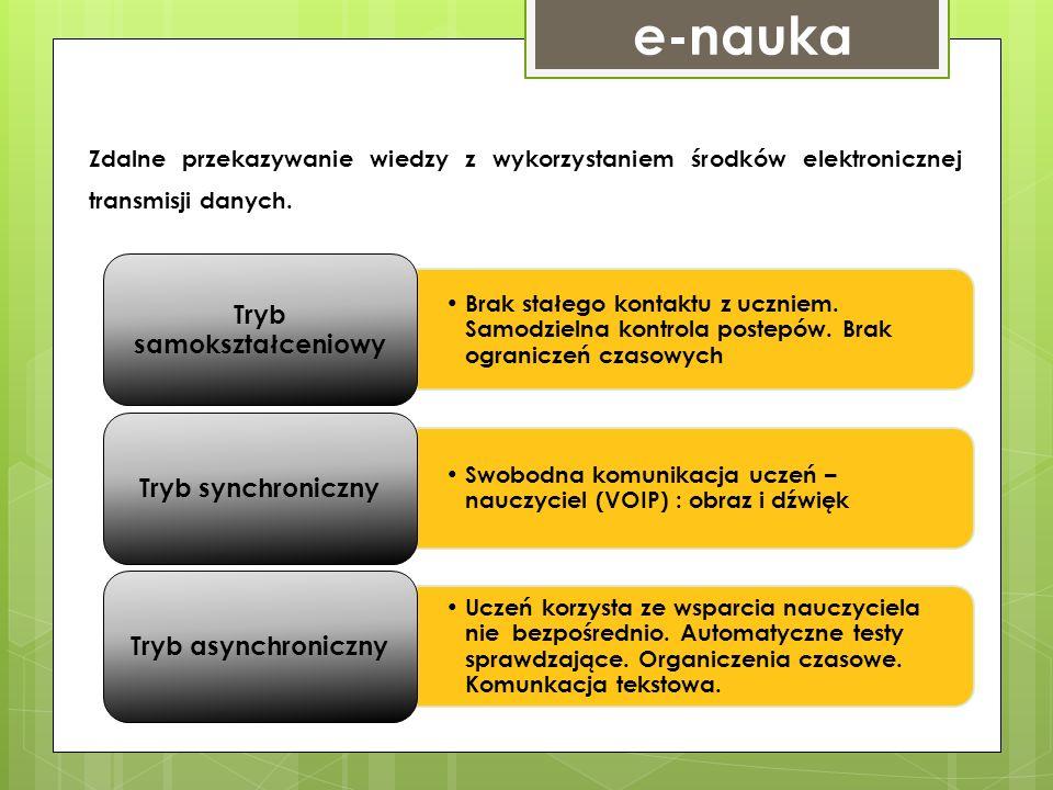 e-nauka Zdalne przekazywanie wiedzy z wykorzystaniem środków elektronicznej transmisji danych.