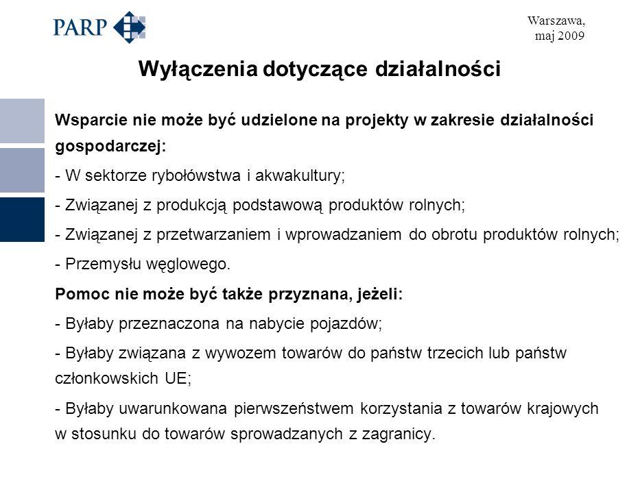 Warszawa, maj 2009 Wyłączenia dotyczące działalności Wsparcie nie może być udzielone na projekty w zakresie działalności gospodarczej: - W sektorze rybołówstwa i akwakultury; - Związanej z produkcją podstawową produktów rolnych; - Związanej z przetwarzaniem i wprowadzaniem do obrotu produktów rolnych; - Przemysłu węglowego.