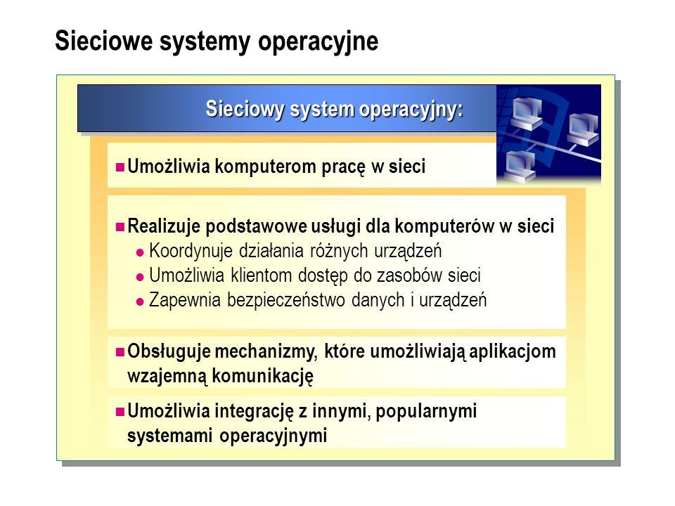 Sieciowe systemy operacyjne Sieciowy system operacyjny: Umożliwia komputerom pracę w sieci Realizuje podstawowe usługi dla komputerów w sieci Koordynu