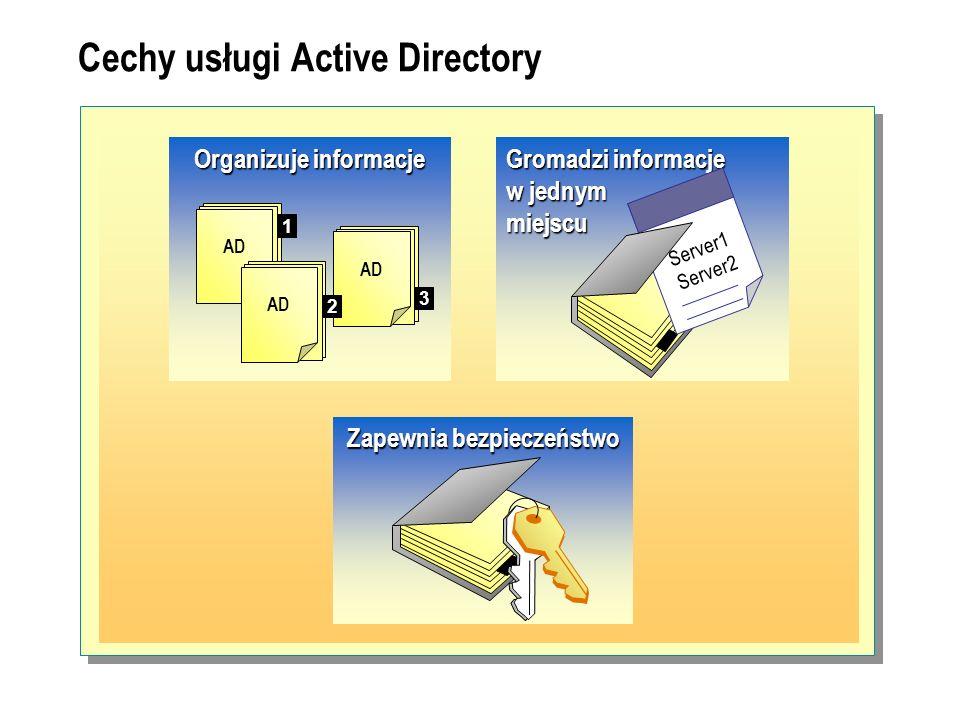 Cechy usługi Active Directory Organizuje informacje Gromadzi informacje w jednym miejscu Zapewnia bezpieczeństwo 3 AD 1 2 Server1 Server2
