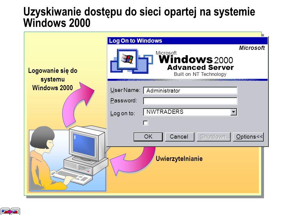 Uwierzytelnianie Logowanie się do systemu Windows 2000 Log On to Windows Użyt1 * * * * User Name: Password: OKCancelOptions> Microsoft Windows 2000 Ad