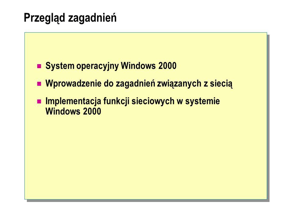 Przegląd zagadnień System operacyjny Windows 2000 Wprowadzenie do zagadnień związanych z siecią Implementacja funkcji sieciowych w systemie Windows 20