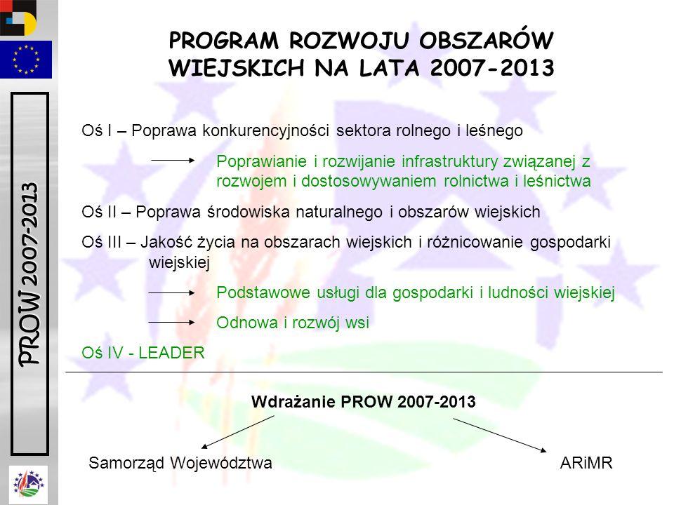 INSTYTUCJA ZARZĄDZAJĄCA INSTYTUCJA PŁATNICZA INSTYTUCJA WDRAŻAJĄCA MINISTER ROLNICTWA I ROZWOJU WSI AGENCJA RESTRUKTURYZACJI I MODERNIZACJI ROLNICTWA SAMORZĄD WOJEWÓDZTWA PROW 2007-2013