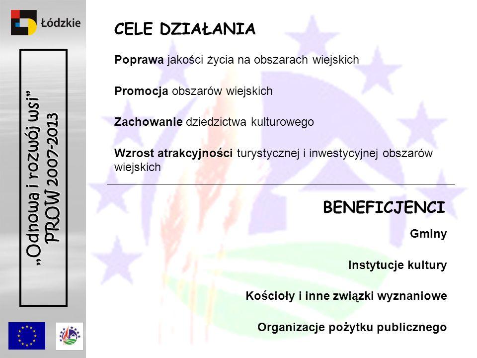 PROW 2007-2013 DZIĘKUJĘ ZA UWAGĘ