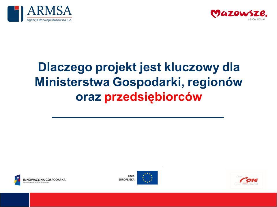 Dlaczego projekt jest kluczowy dla Ministerstwa Gospodarki, regionów oraz przedsiębiorców _________________________