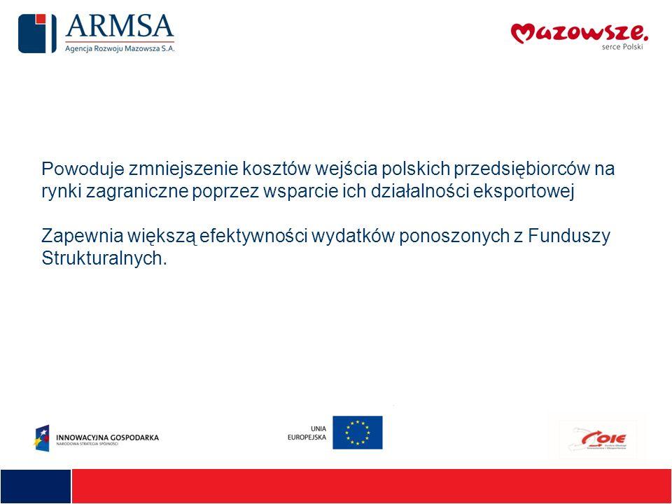 Powoduje zmniejszenie kosztów wejścia polskich przedsiębiorców na rynki zagraniczne poprzez wsparcie ich działalności eksportowej Zapewnia większą efe