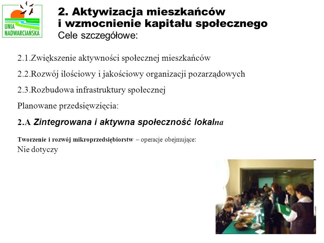 2. Aktywizacja mieszkańców i wzmocnienie kapitału społecznego Cele szczegółowe: 2.1.Zwiększenie aktywności społecznej mieszkańców 2.2.Rozwój ilościowy
