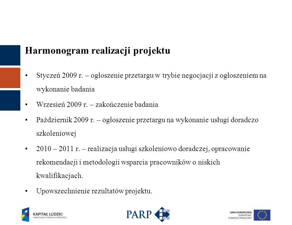 Harmonogram realizacji projektu Styczeń 2009 r. – ogłoszenie przetargu w trybie negocjacji z ogłoszeniem na wykonanie badania Wrzesień 2009 r. – zakoń