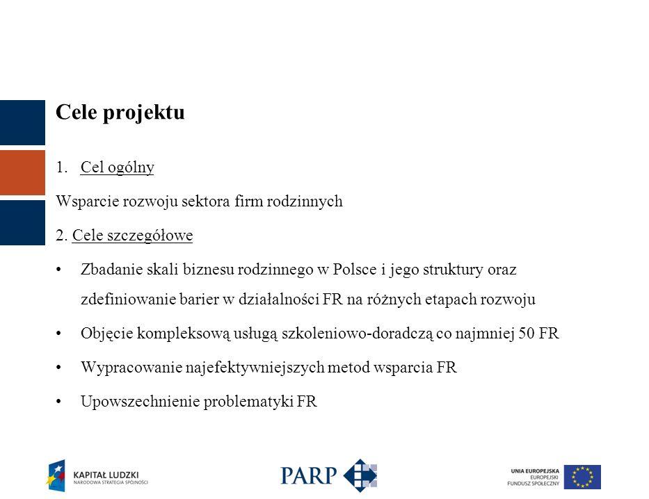 Cele projektu 1.Cel ogólny Wsparcie rozwoju sektora firm rodzinnych 2. Cele szczegółowe Zbadanie skali biznesu rodzinnego w Polsce i jego struktury or