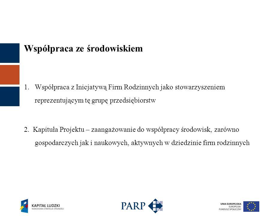 Współpraca ze środowiskiem 1.Współpraca z Inicjatywą Firm Rodzinnych jako stowarzyszeniem reprezentującym tę grupę przedsiębiorstw 2. Kapituła Projekt