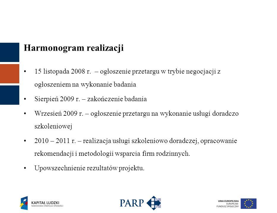 Harmonogram realizacji 15 listopada 2008 r. – ogłoszenie przetargu w trybie negocjacji z ogłoszeniem na wykonanie badania Sierpień 2009 r. – zakończen