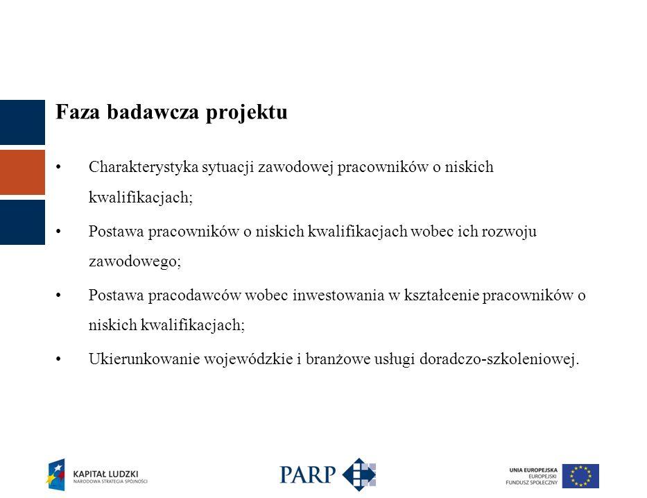 Faza badawcza projektu Charakterystyka sytuacji zawodowej pracowników o niskich kwalifikacjach; Postawa pracowników o niskich kwalifikacjach wobec ich