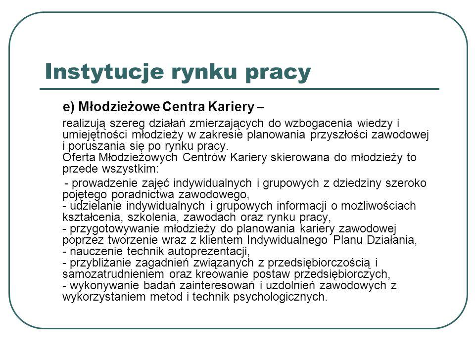Instytucje rynku pracy 3.