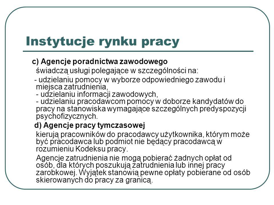 Instytucje rynku pracy 4.