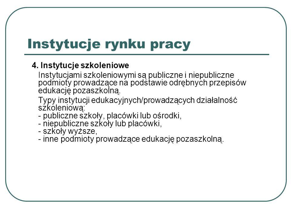 Instytucje rynku pracy 5.