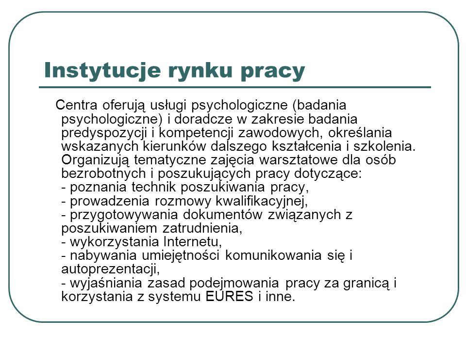 Instytucje rynku pracy Poziom powiatowy 1.