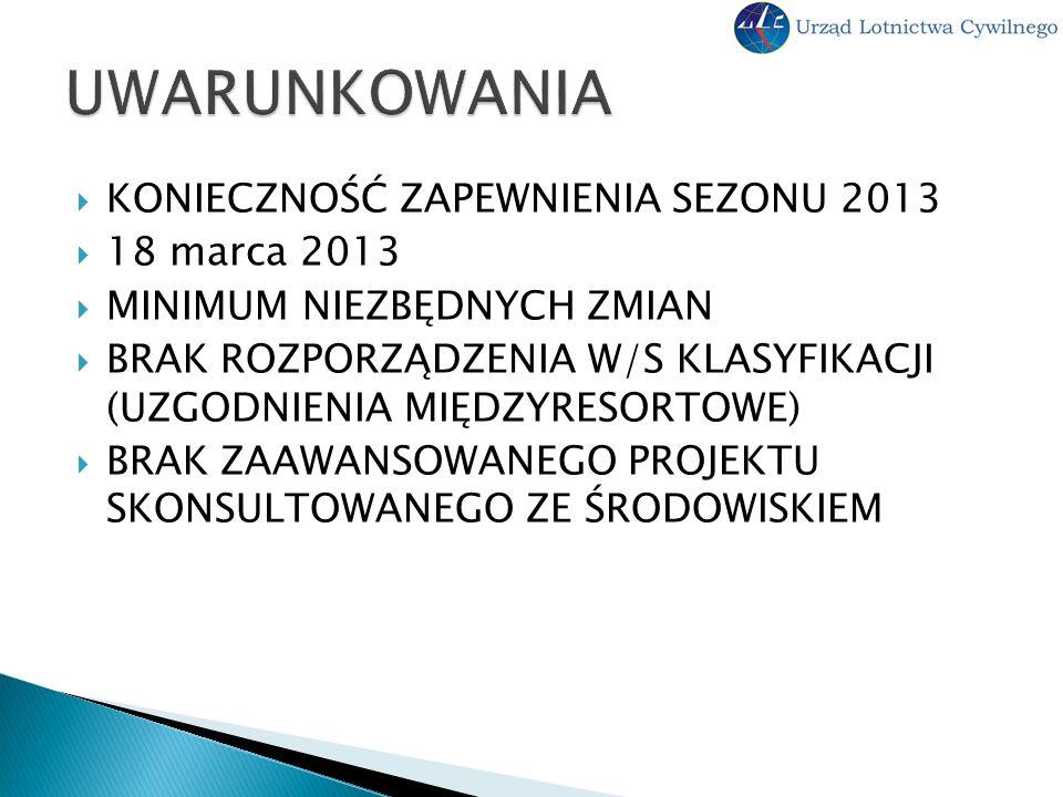 KONIECZNOŚĆ ZAPEWNIENIA SEZONU 2013 18 marca 2013 MINIMUM NIEZBĘDNYCH ZMIAN BRAK ROZPORZĄDZENIA W/S KLASYFIKACJI (UZGODNIENIA MIĘDZYRESORTOWE) BRAK ZA
