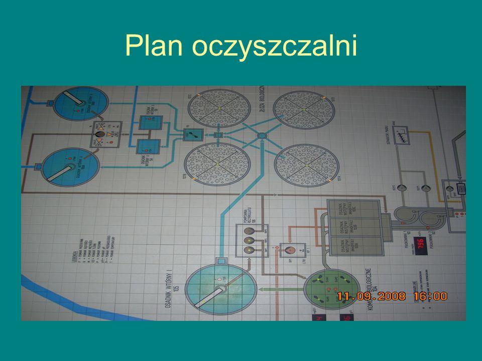 Plan oczyszczalni