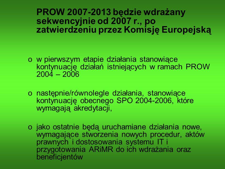 PROW 2007-2013 będzie wdrażany sekwencyjnie od 2007 r., po zatwierdzeniu przez Komisję Europejską ow pierwszym etapie działania stanowiące kontynuację