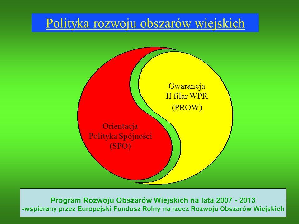 Polityka rozwoju obszarów wiejskich Orientacja Polityka Spójności (SPO) Gwarancja II filar WPR (PROW) Program Rozwoju Obszarów Wiejskich na lata 2007