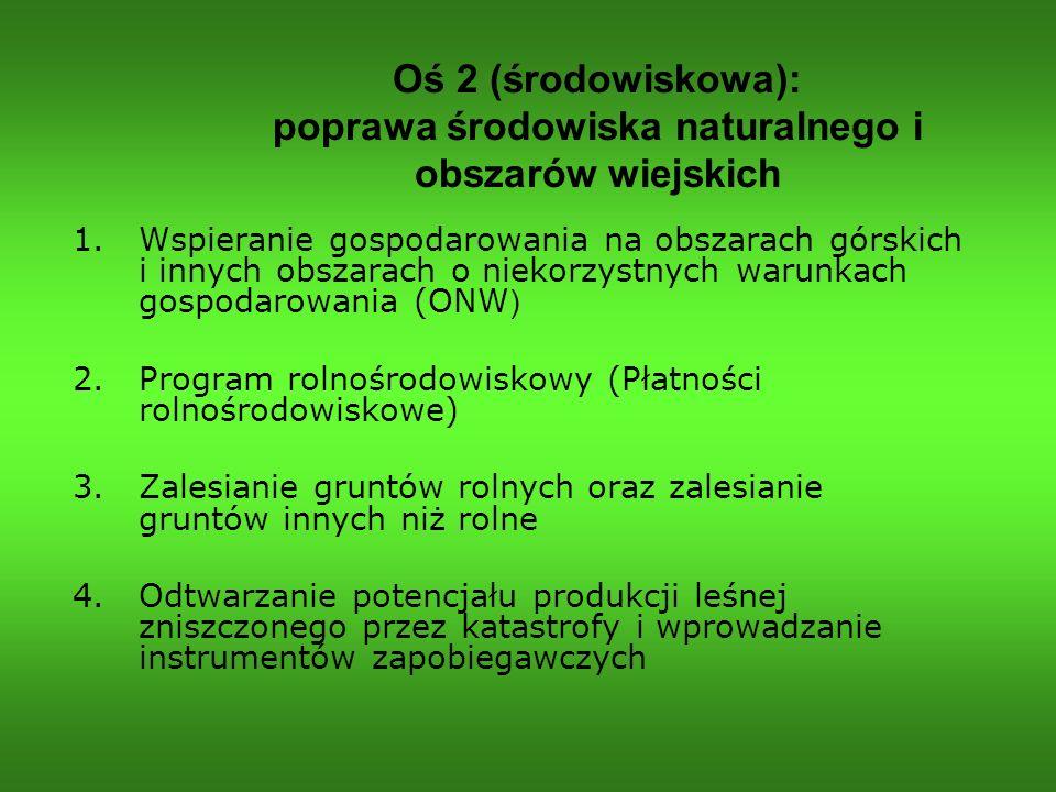 Oś 2 (środowiskowa): poprawa środowiska naturalnego i obszarów wiejskich 1.Wspieranie gospodarowania na obszarach górskich i innych obszarach o niekor
