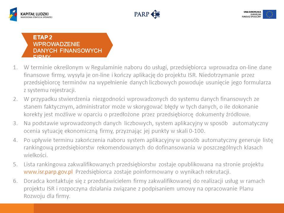 1.W terminie określonym w Regulaminie naboru do usługi, przedsiębiorca wprowadza on-line dane finansowe firmy, wysyła je on-line i kończy aplikację do projektu ISR.