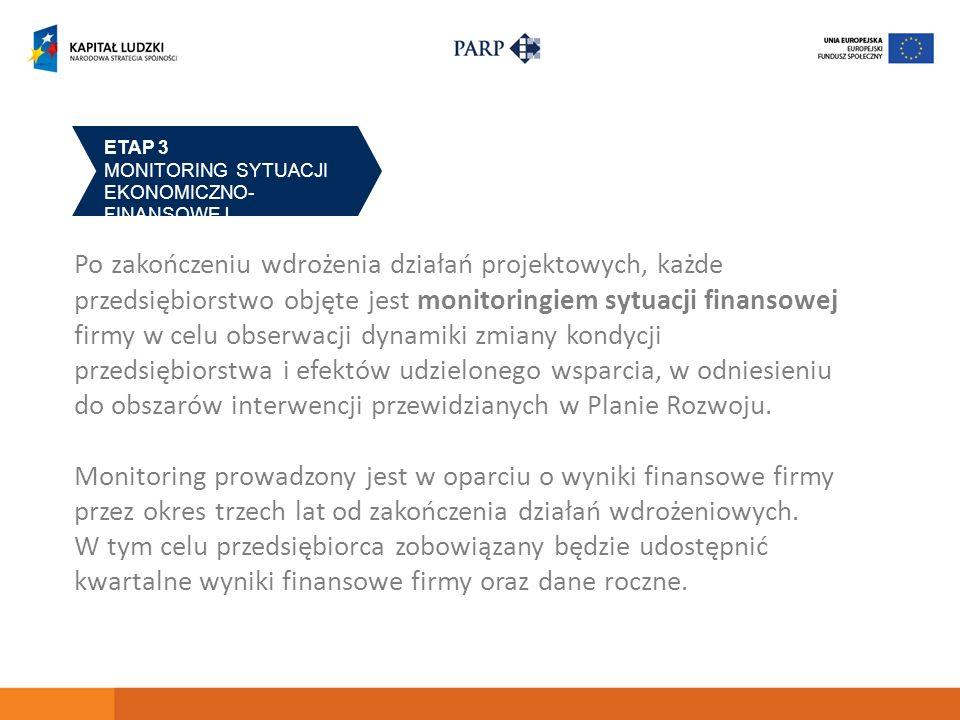 Po zakończeniu wdrożenia działań projektowych, każde przedsiębiorstwo objęte jest monitoringiem sytuacji finansowej firmy w celu obserwacji dynamiki z