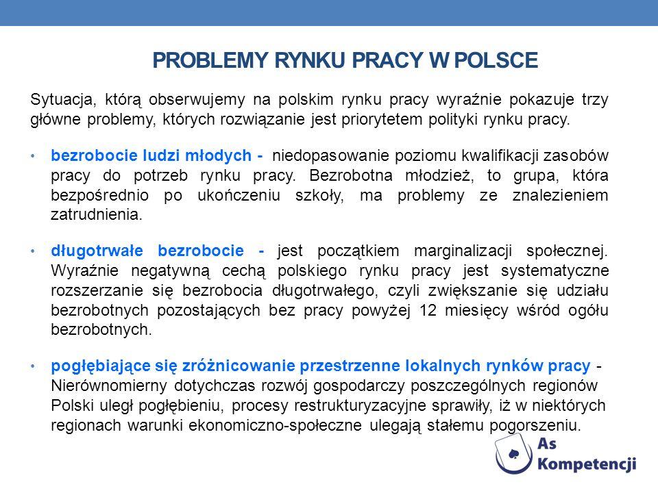 PROBLEMY RYNKU PRACY W POLSCE Sytuacja, którą obserwujemy na polskim rynku pracy wyraźnie pokazuje trzy główne problemy, których rozwiązanie jest prio