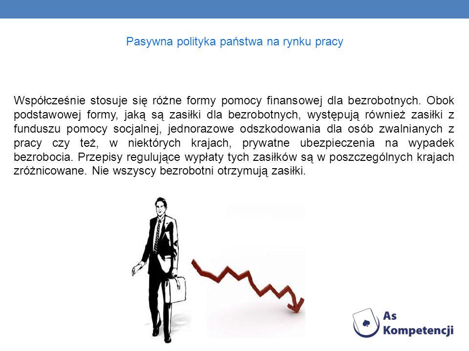 Pasywna polityka państwa na rynku pracy Współcześnie stosuje się różne formy pomocy finansowej dla bezrobotnych. Obok podstawowej formy, jaką są zasił