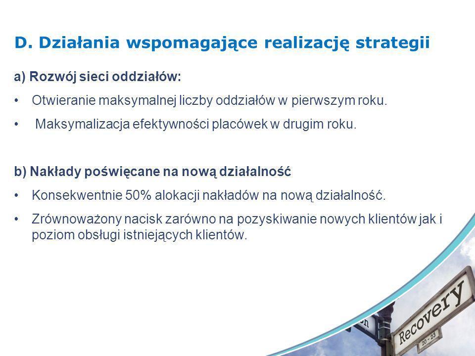 D. Działania wspomagające realizację strategii a) Rozwój sieci oddziałów: Otwieranie maksymalnej liczby oddziałów w pierwszym roku. Maksymalizacja efe