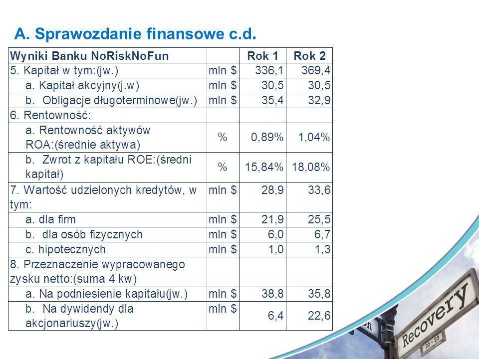 A. Sprawozdanie finansowe c.d.