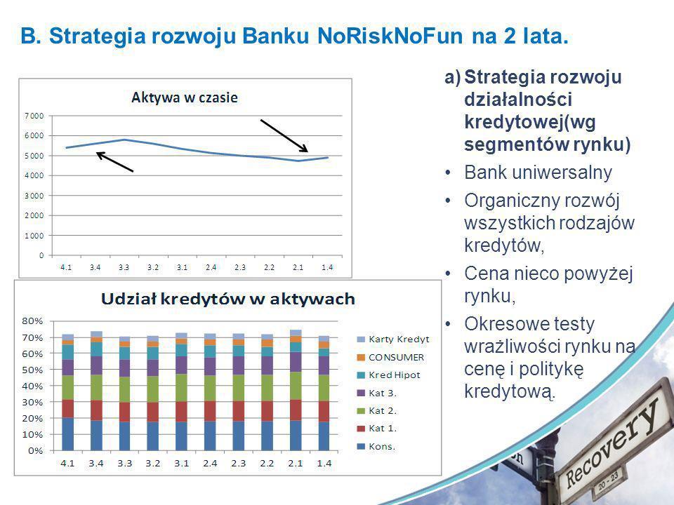 B. Strategia rozwoju Banku NoRiskNoFun na 2 lata. a)Strategia rozwoju działalności kredytowej(wg segmentów rynku) Bank uniwersalny Organiczny rozwój w