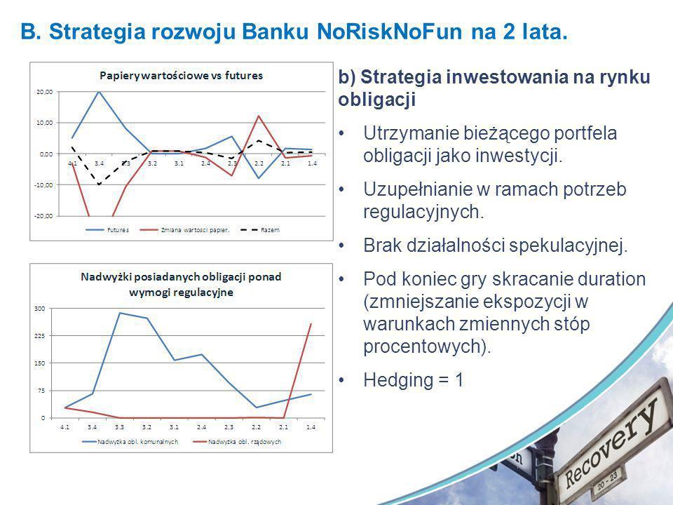 b) Strategia inwestowania na rynku obligacji Utrzymanie bieżącego portfela obligacji jako inwestycji. Uzupełnianie w ramach potrzeb regulacyjnych. Bra