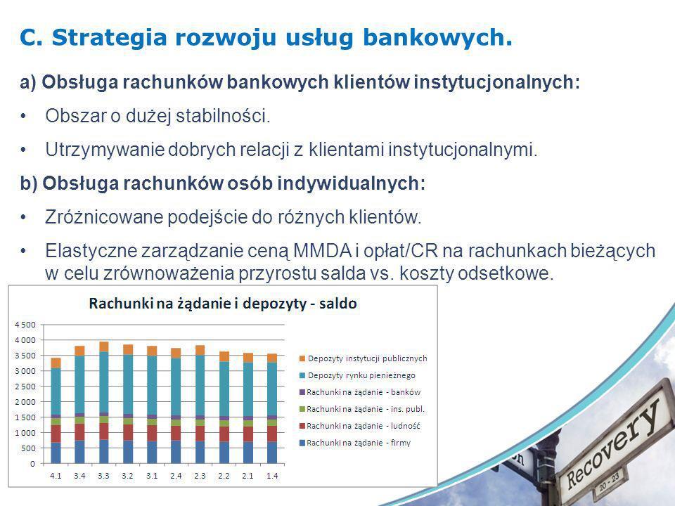 C. Strategia rozwoju usług bankowych. a) Obsługa rachunków bankowych klientów instytucjonalnych: Obszar o dużej stabilności. Utrzymywanie dobrych rela