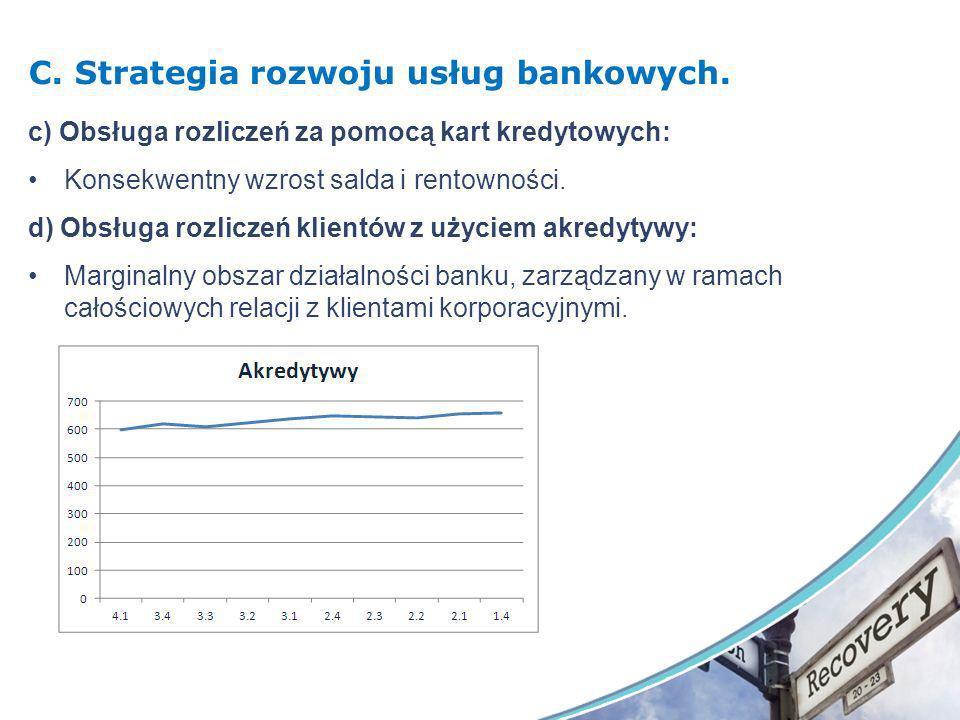 C. Strategia rozwoju usług bankowych. c) Obsługa rozliczeń za pomocą kart kredytowych: Konsekwentny wzrost salda i rentowności. d) Obsługa rozliczeń k