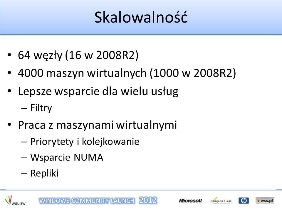 Skalowalność 64 węzły (16 w 2008R2) 4000 maszyn wirtualnych (1000 w 2008R2) Lepsze wsparcie dla wielu usług – Filtry Praca z maszynami wirtualnymi – P