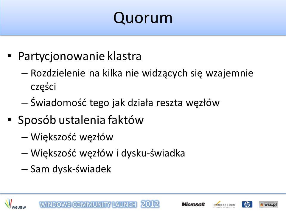 Quorum Partycjonowanie klastra – Rozdzielenie na kilka nie widzących się wzajemnie części – Świadomość tego jak działa reszta węzłów Sposób ustalenia