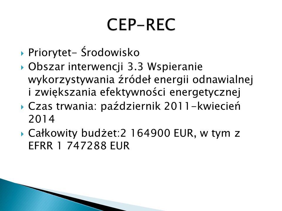 Projekt trwa 36 miesięcy Budżet projektu 820 000,00 EUR